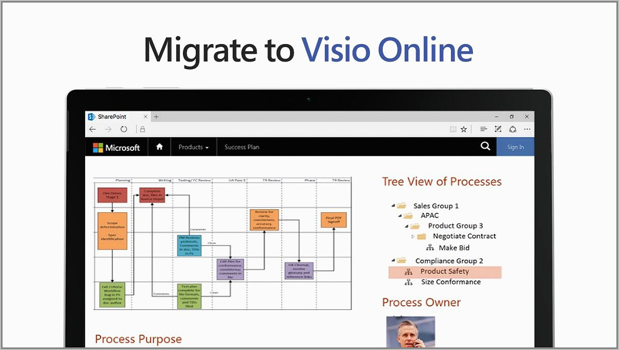 Visio Network Shapes Cisco Download