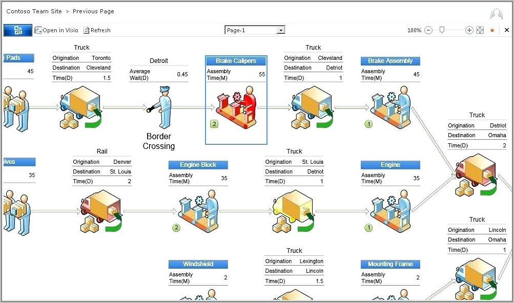 Visio Process Flow Template Download