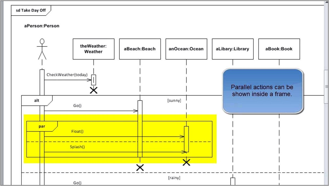Visio Sequence Diagram Shapes Download