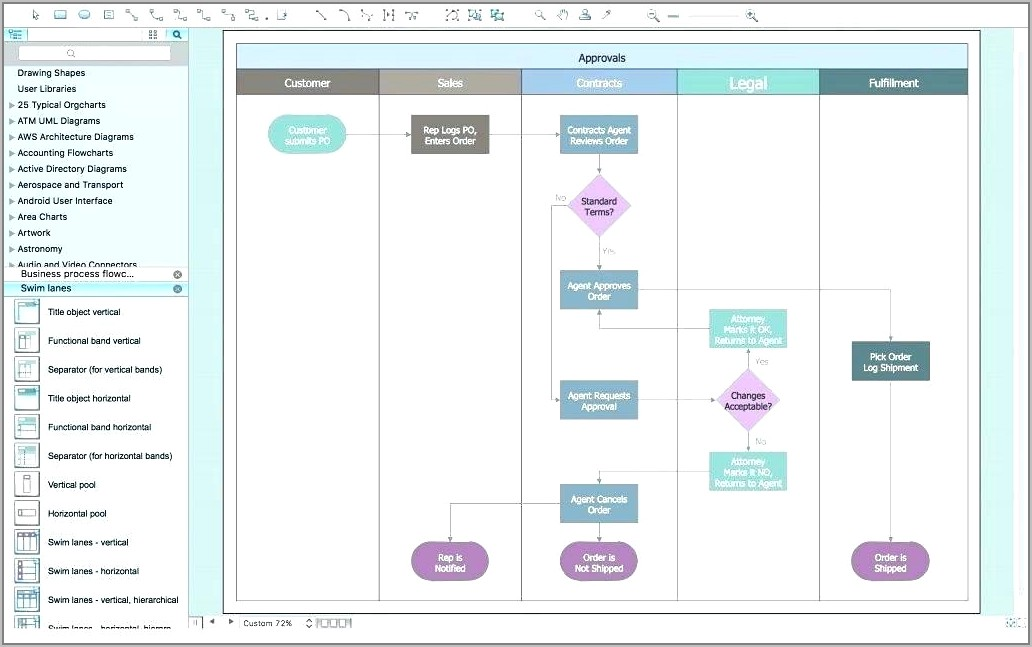 Visio Sharepoint Workflow Template Download