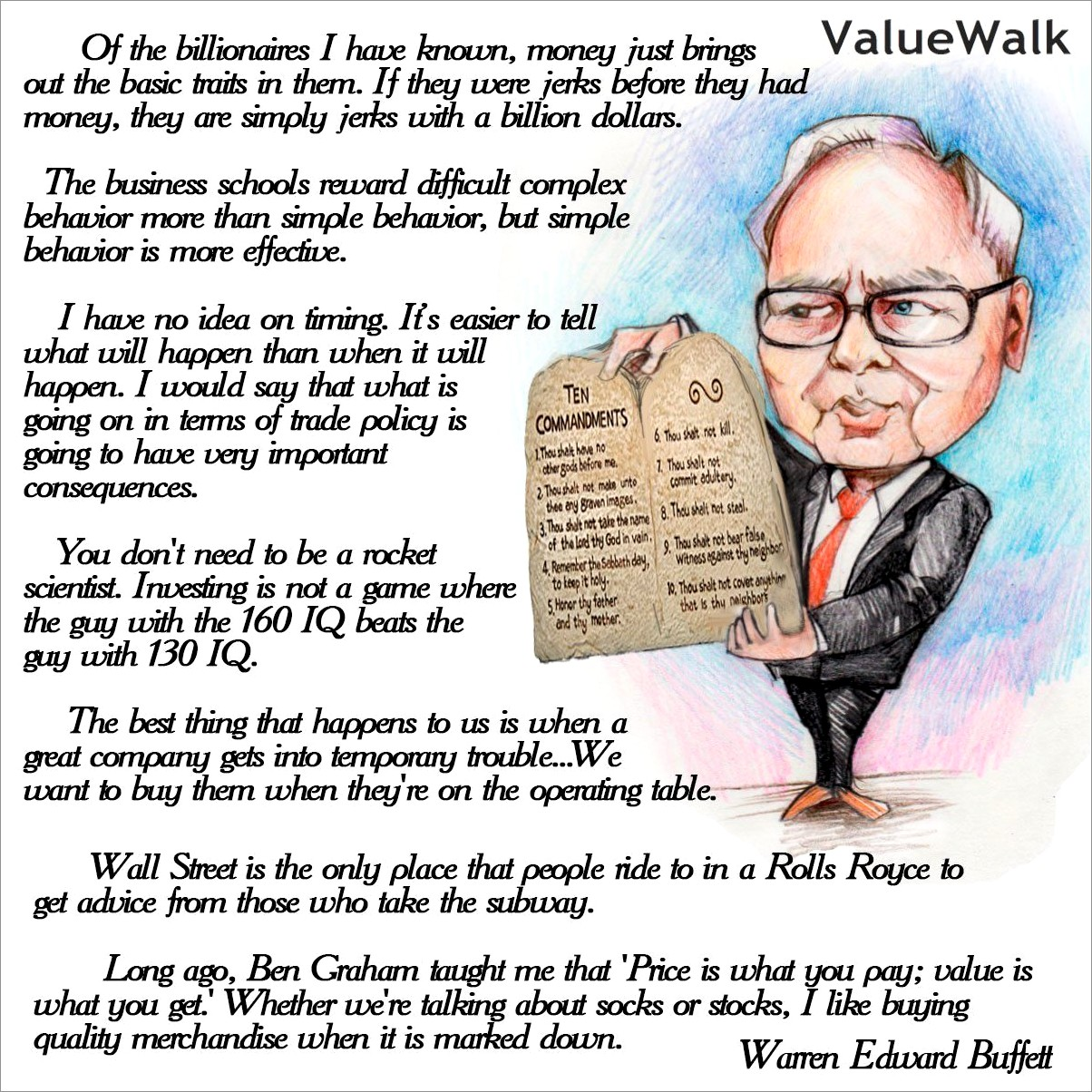 Warren Buffett Annual Letter 2018 Pdf