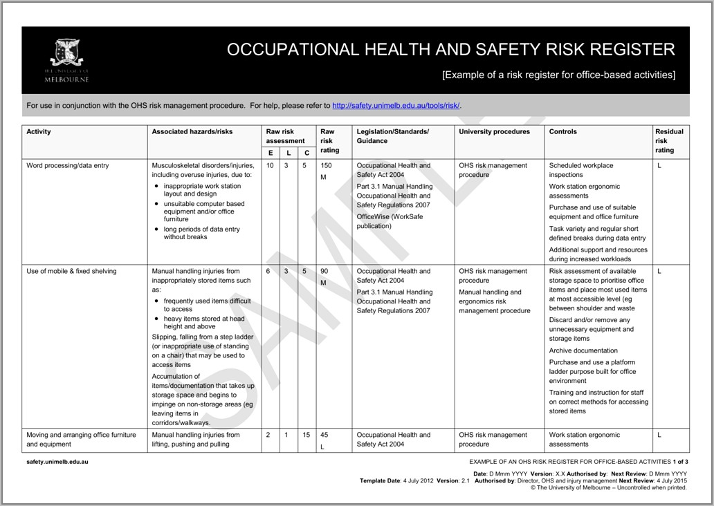 Whs Risk Assessment Template Example