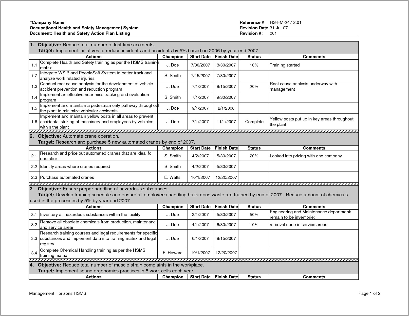 Whs Risk Assessment Template Nsw