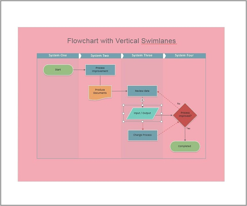 Word Template For Process Flow Diagram