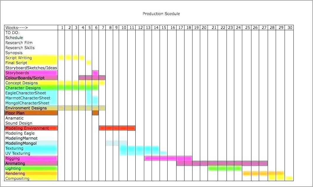 Film Post Production Schedule Template