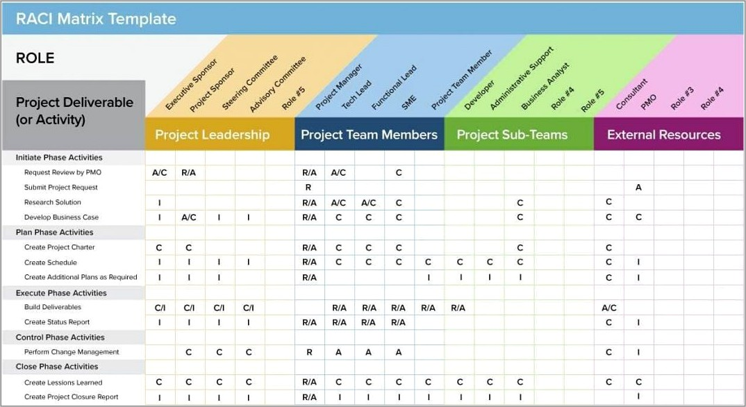 Free Download Project Management Spreadsheet Template