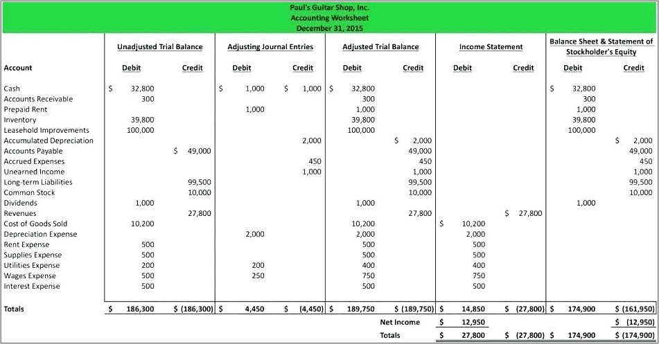 Free General Ledger Paper Template