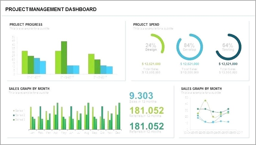 Free Kpi Dashboard Ppt Template