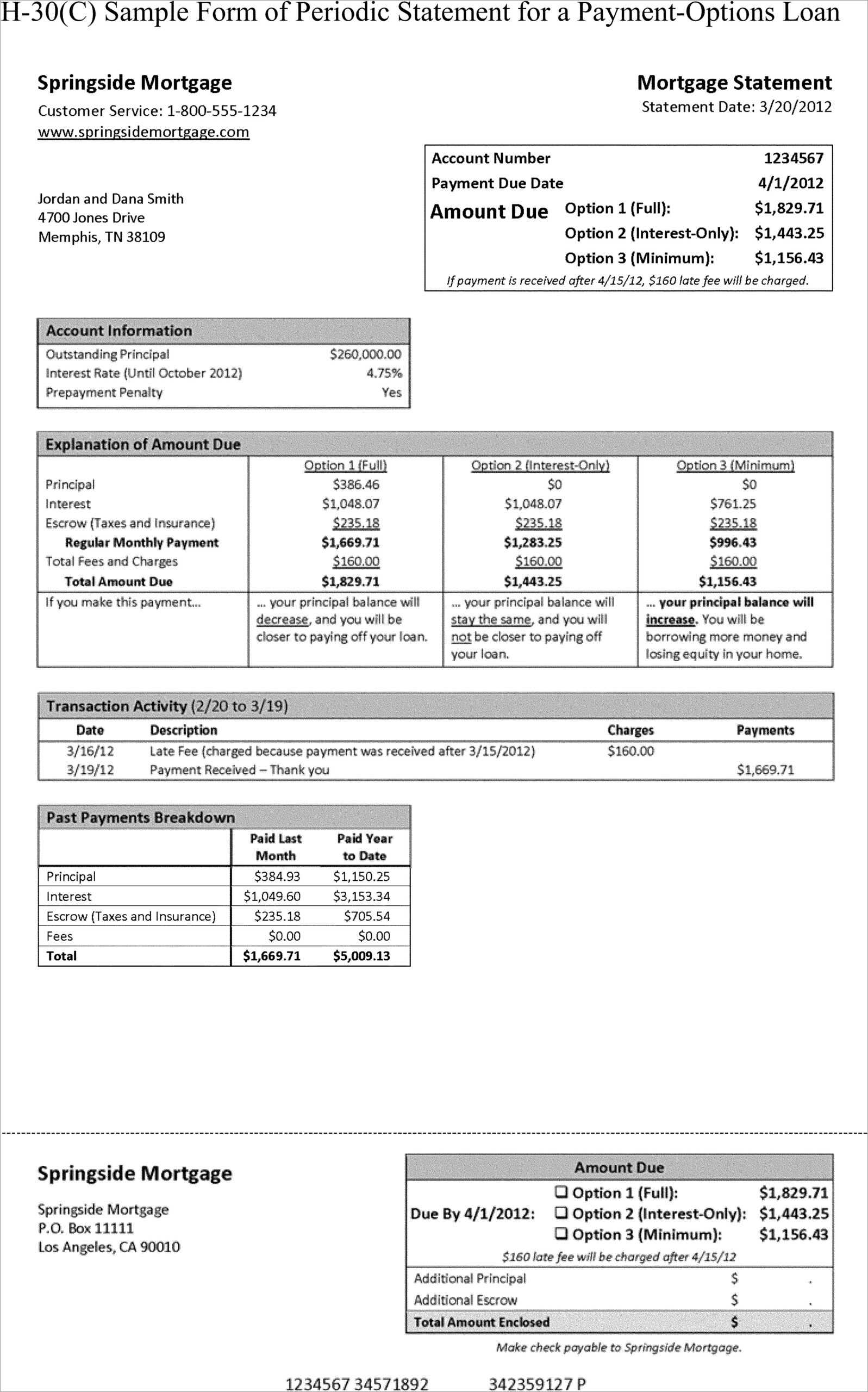 Free Mortgage Payoff Statement Template
