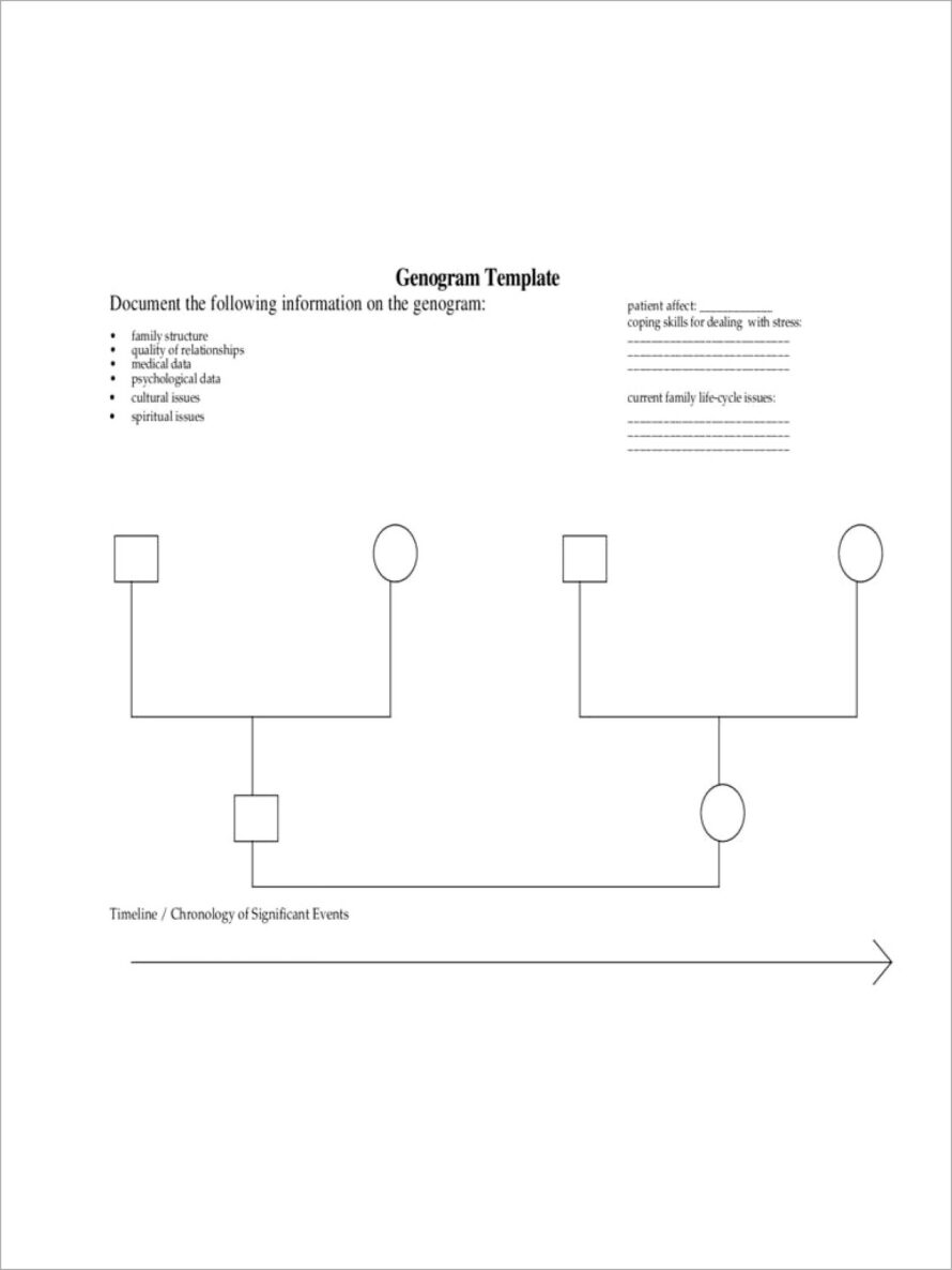 Genogram Template For Mac