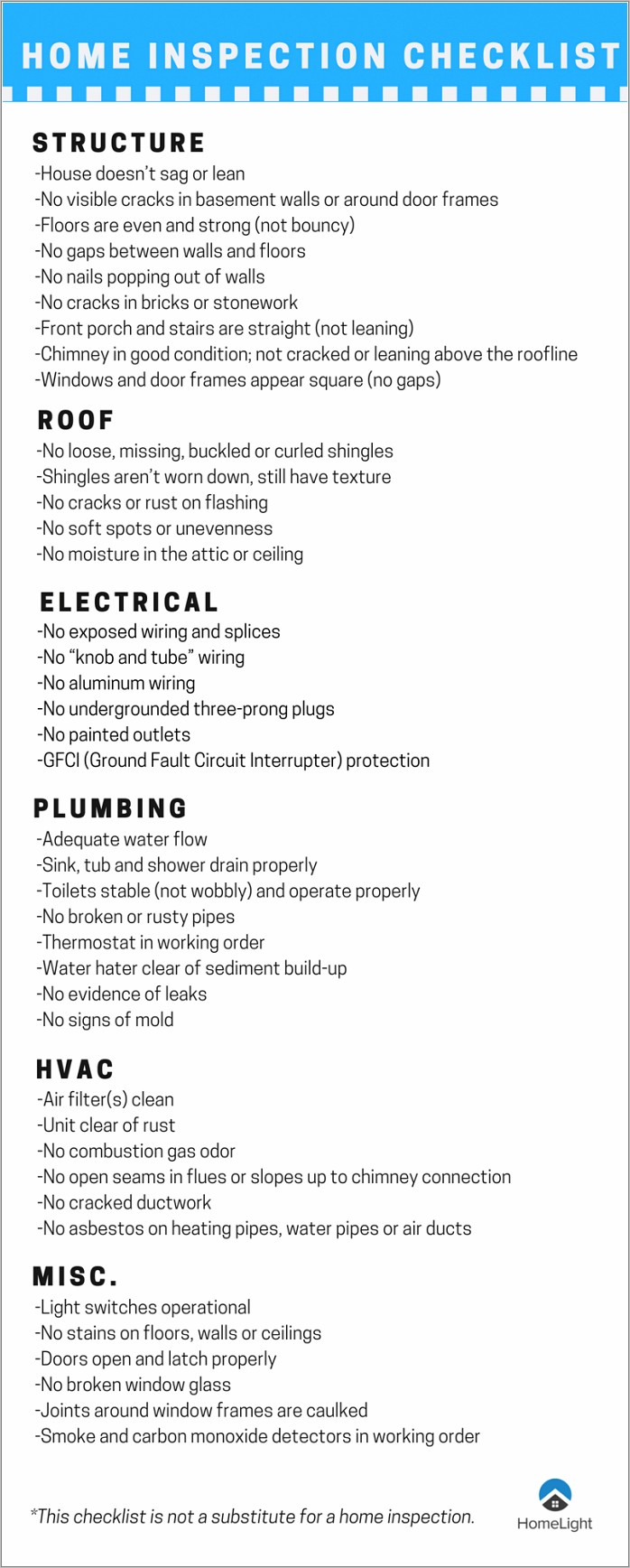 Home Inspection Checklist Form