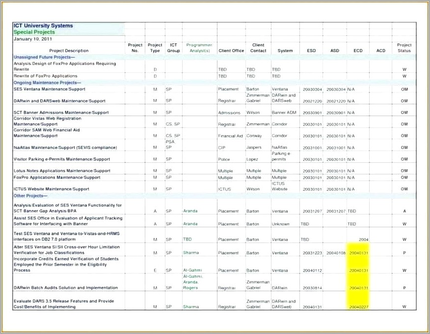 Income Expense Tracking Spreadsheet Template
