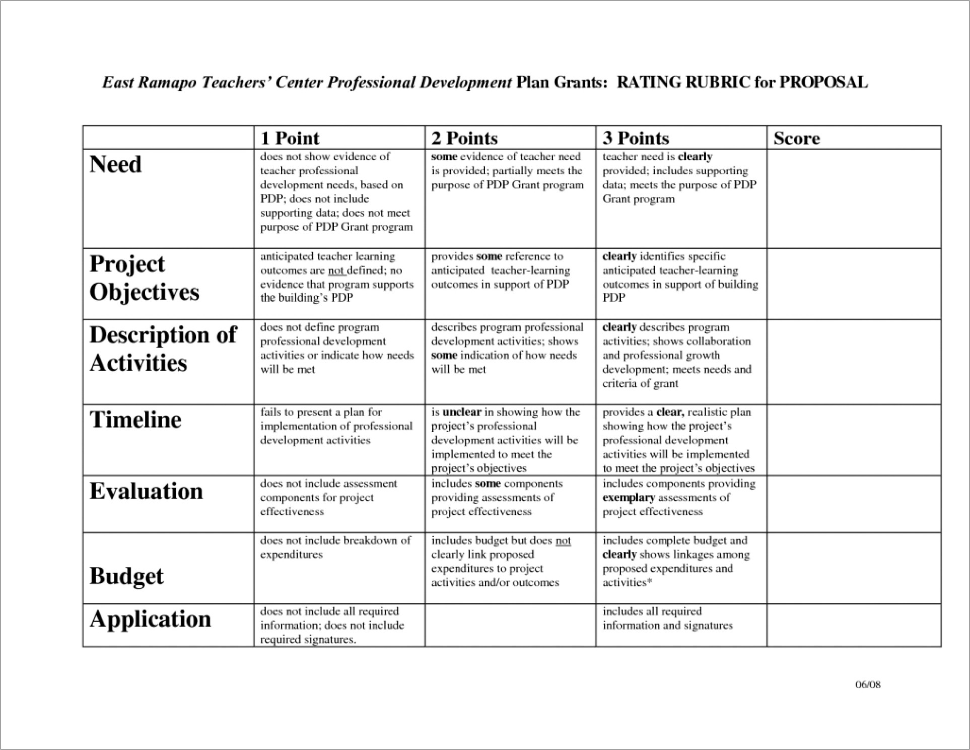 Individual Development Plan Examples Army