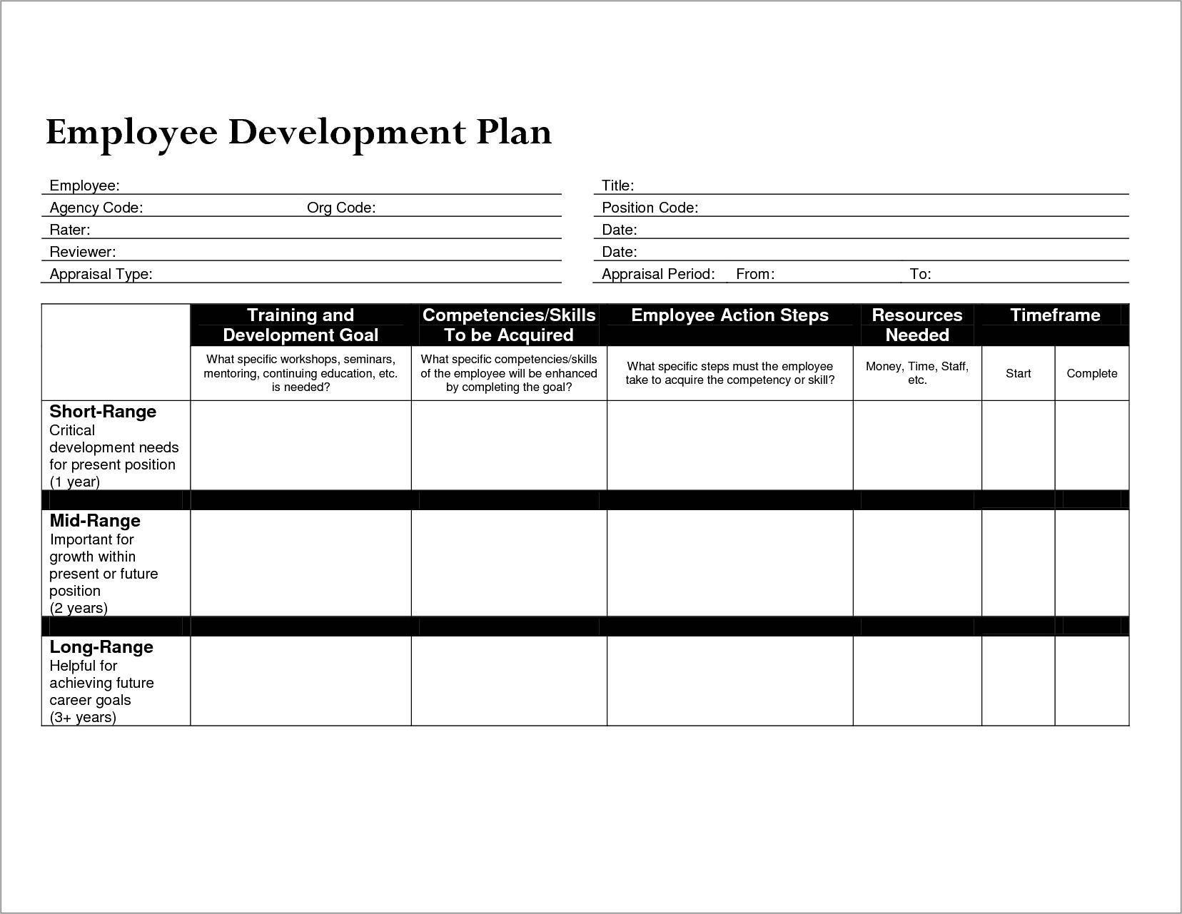 Individual Development Plan Examples For Retail Managers