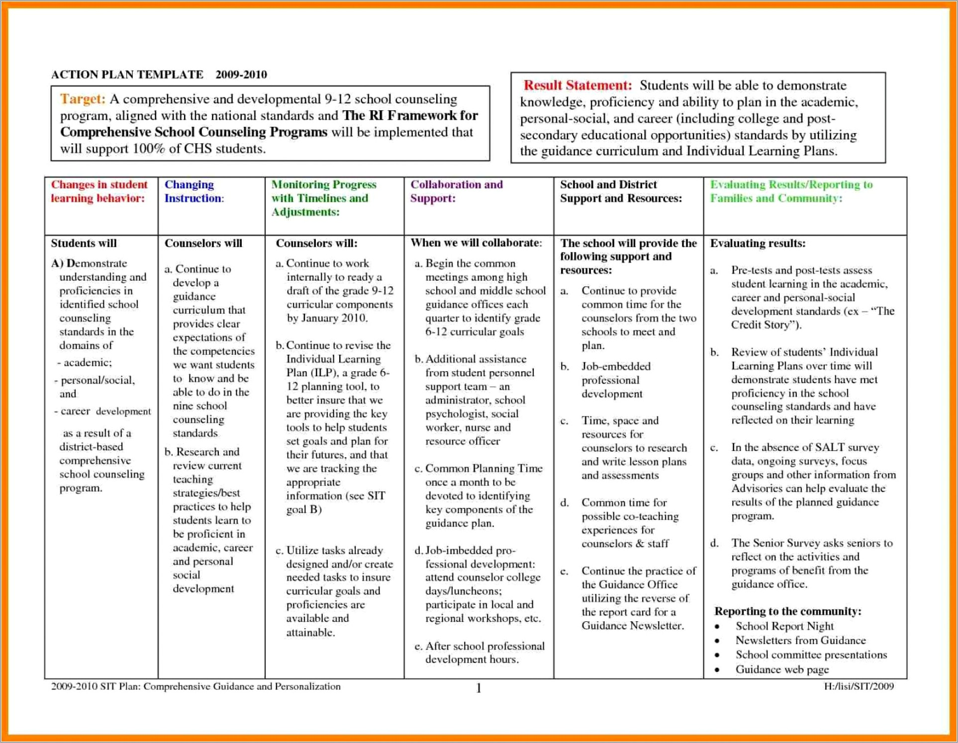 Individual Development Plan Template For Employees