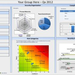 Information Security Dashboard Examples