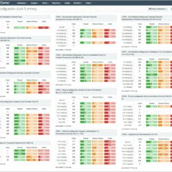 Information Security Dashboard Template