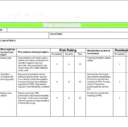 Information Security Risk Analysis Template