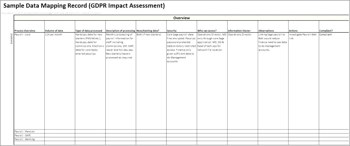 Information Security Risk Assessment Example