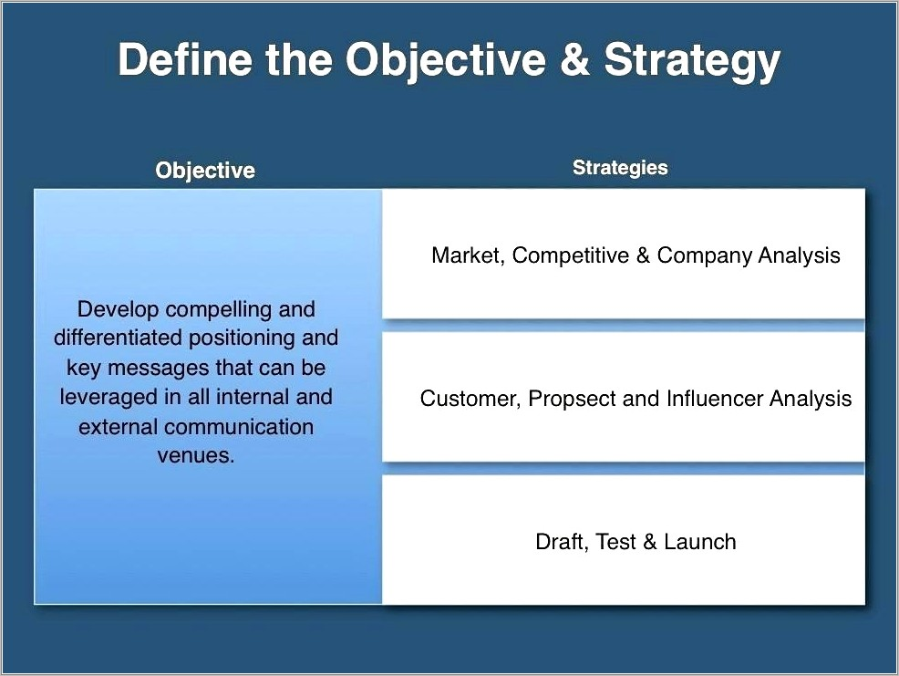 Internal Communication Plans Examples