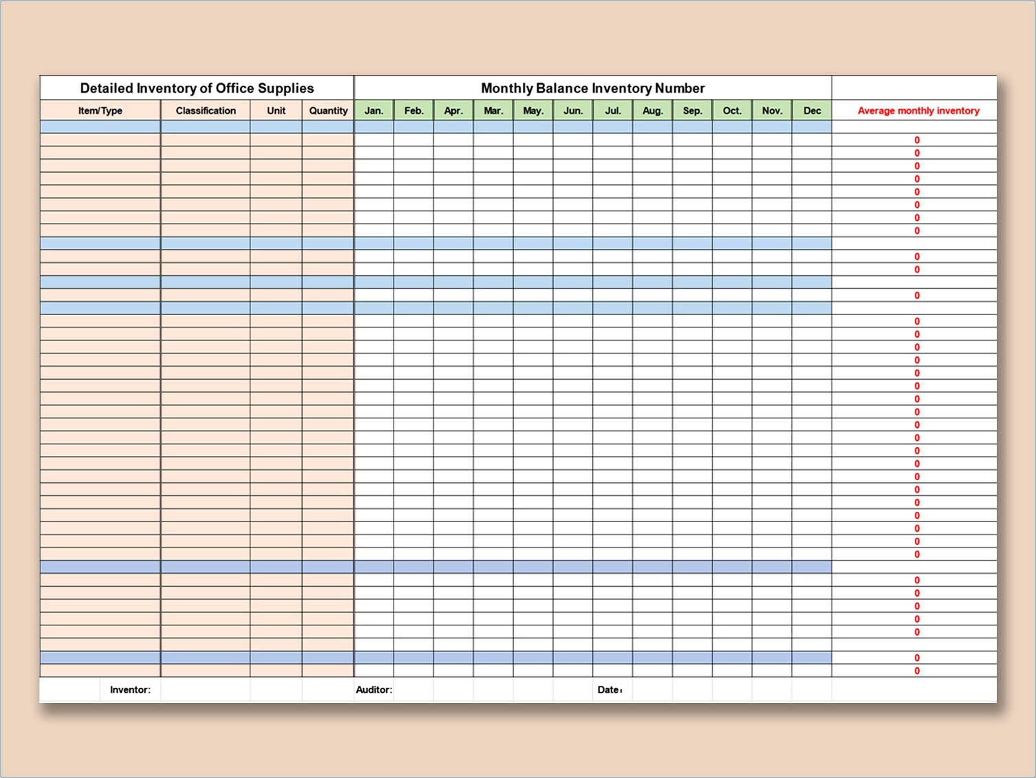 Inventory Control Spreadsheet Examples