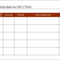 Iso 27001 Implementation Templates