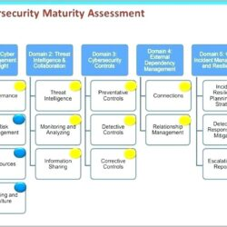 Iso 27001 Incident Management Procedure Template