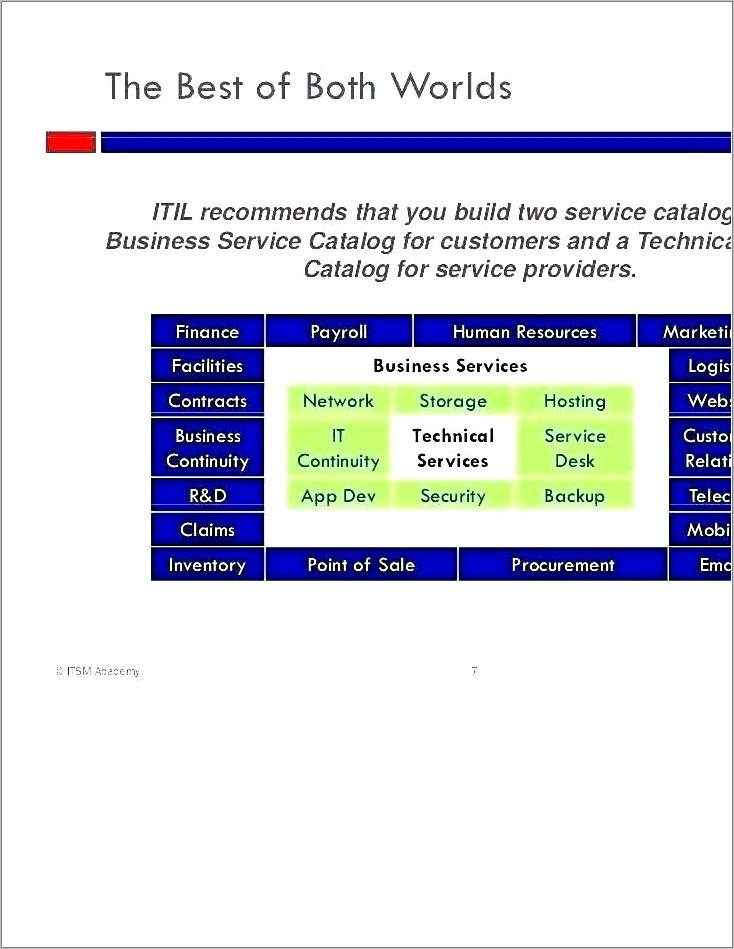 It Service Catalog Template Free