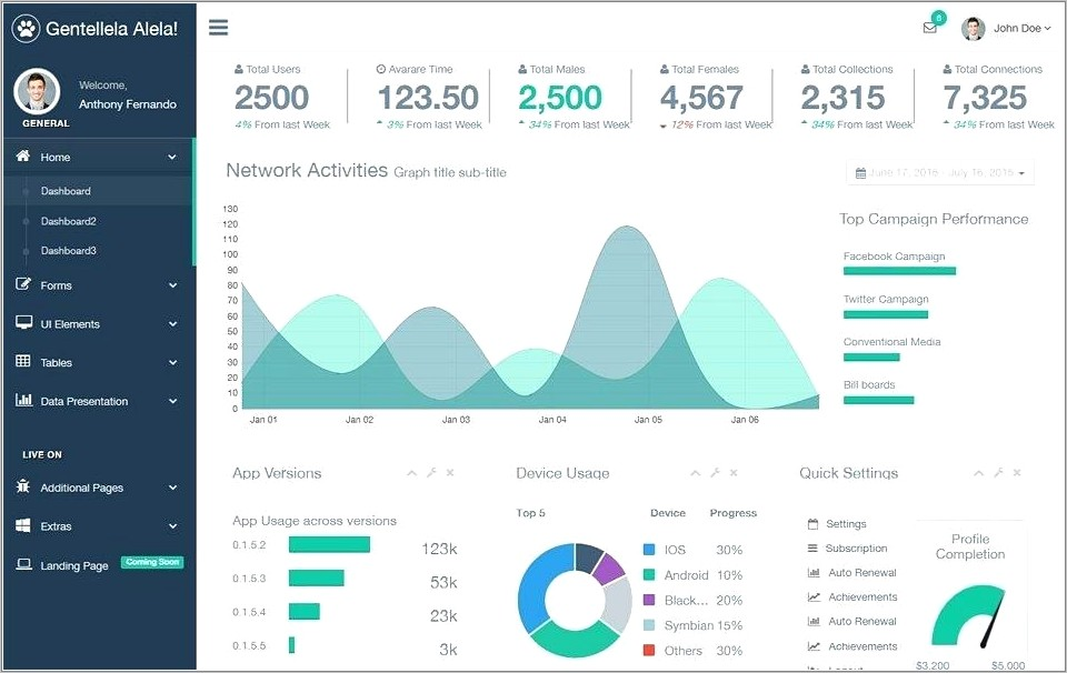 Jquery Dashboard Template Free Download