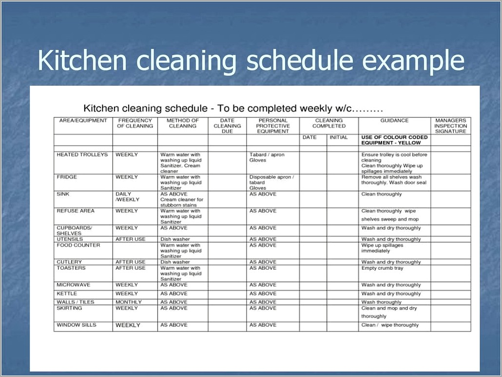 Kitchen Cleaning Schedule Example
