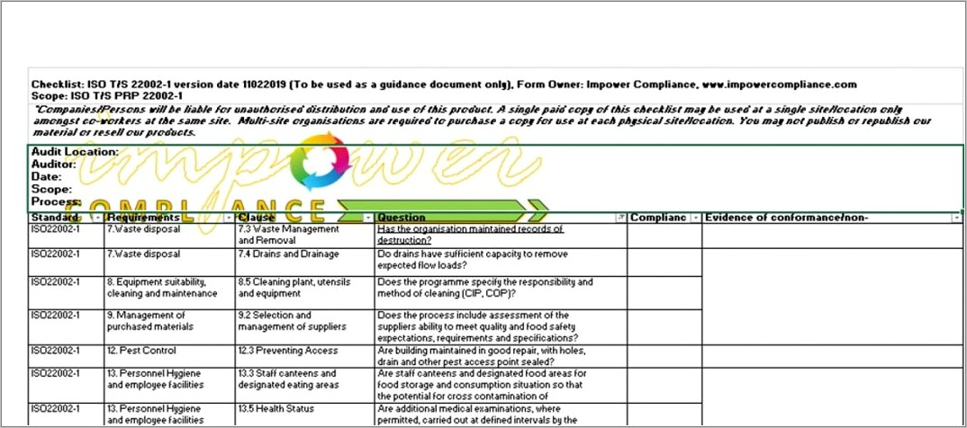 Layered Process Audit Checklist Examples
