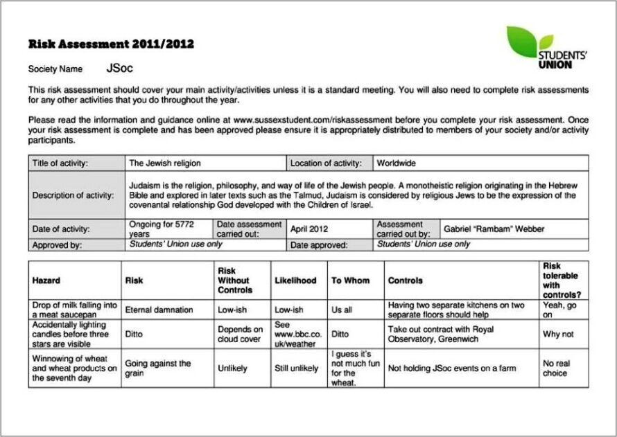 Lone Working Risk Assessment Template