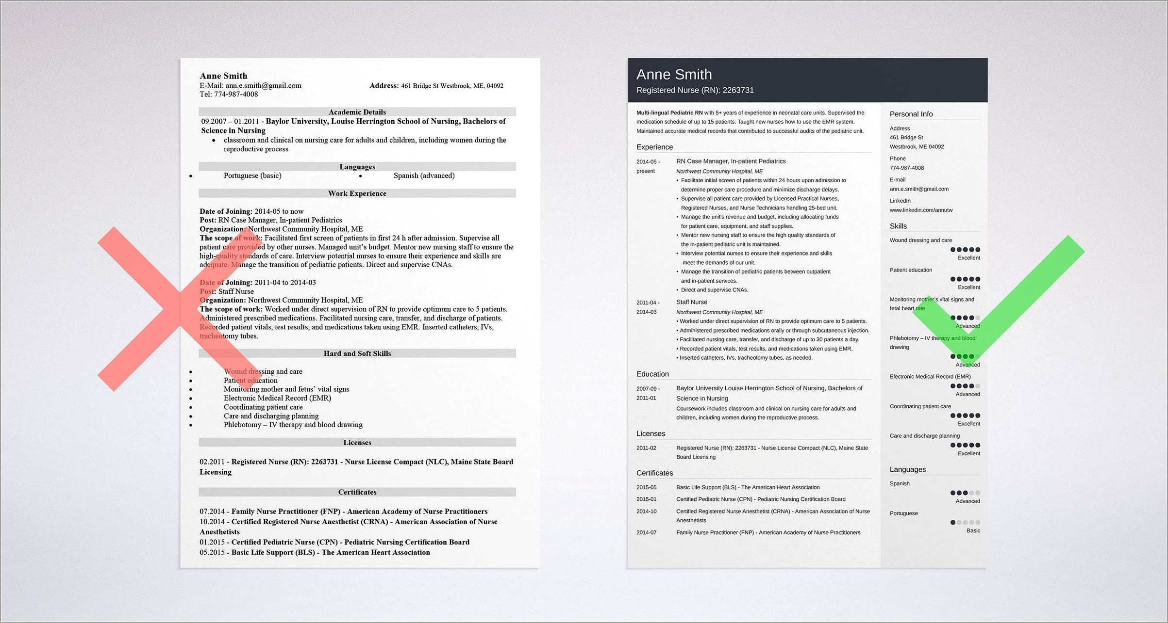 Lpn Resume Template New Grad
