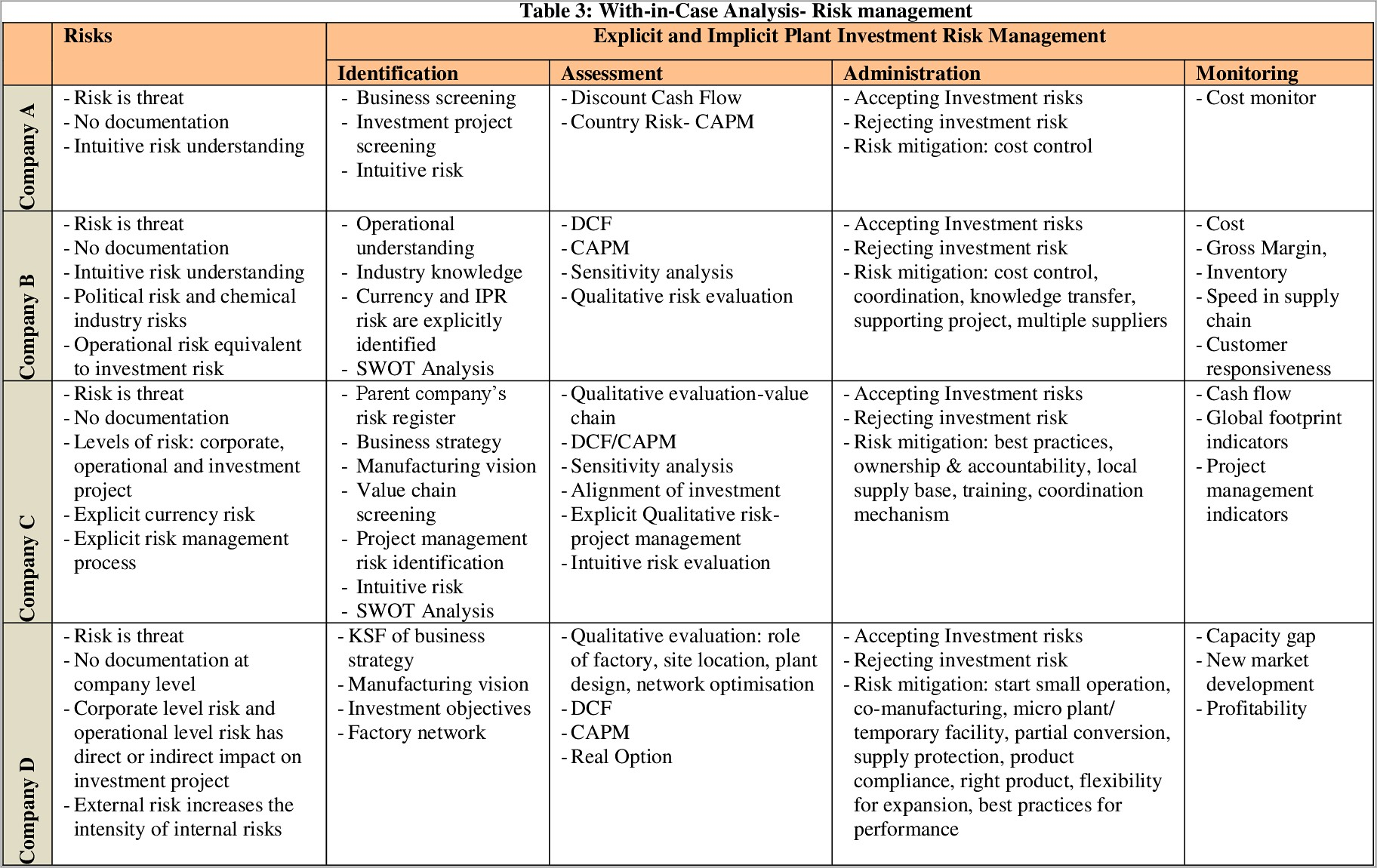 Manufacturing Process Risk Assessment Example