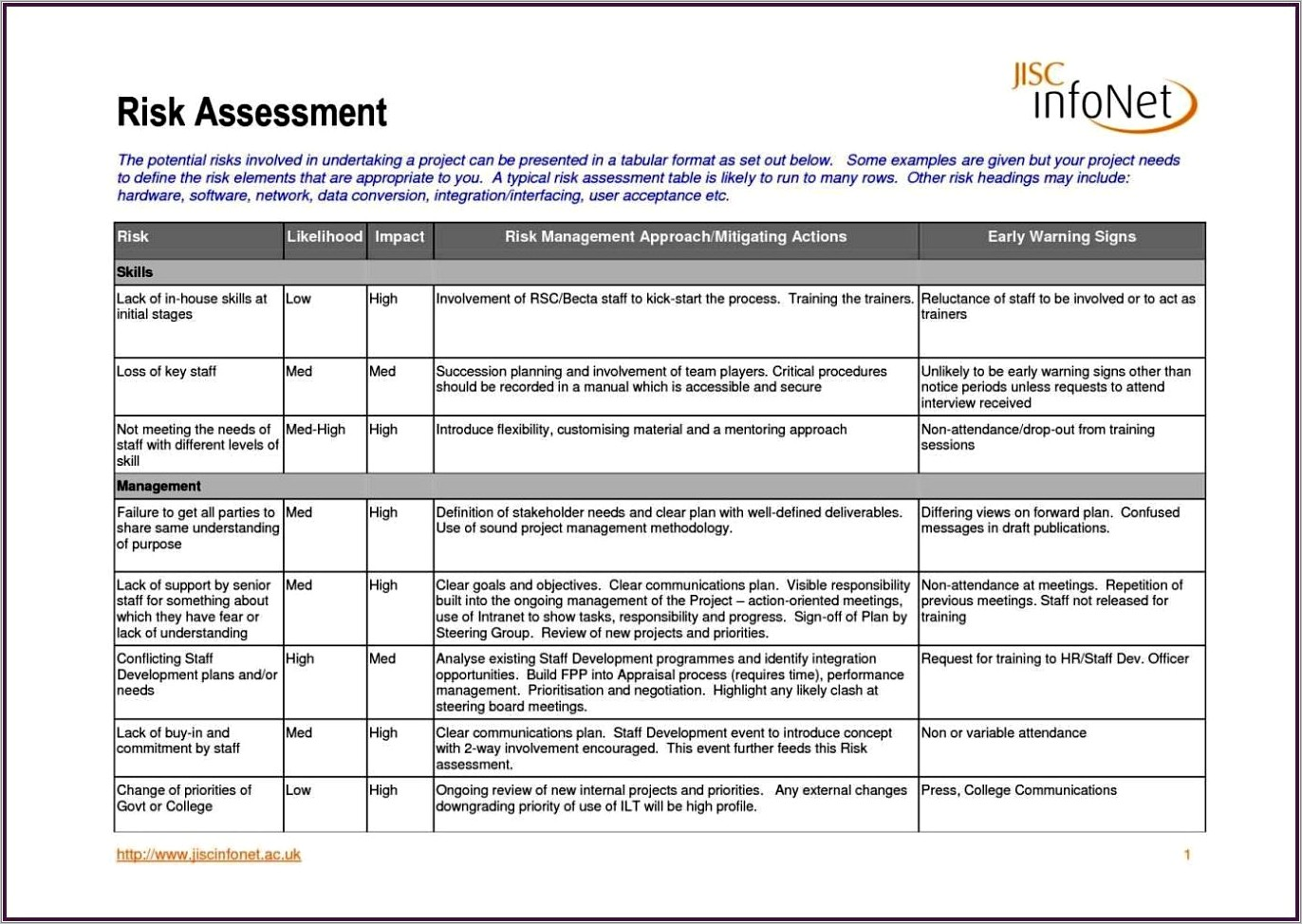 Manufacturing Risk Assessment Example