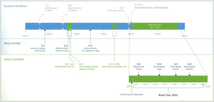 Microsoft Project Timeline Example