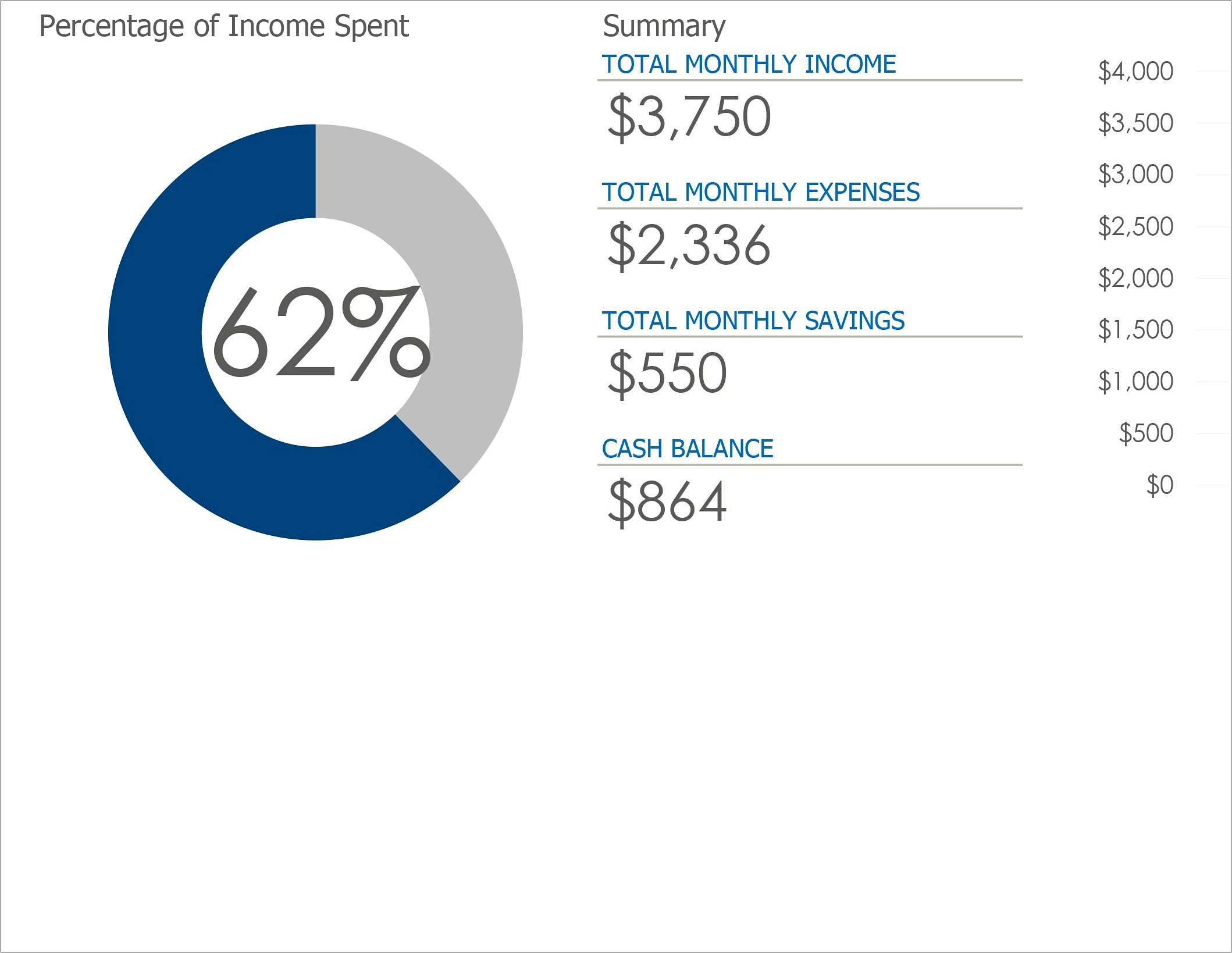 Microsoft Templates For Home Budgets