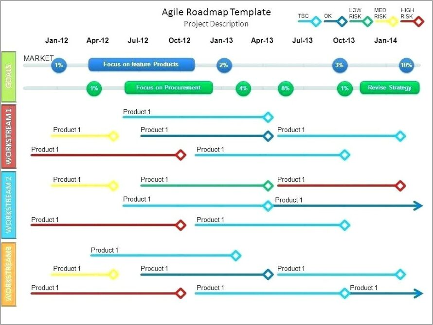 Microsoft Word Product Roadmap Template