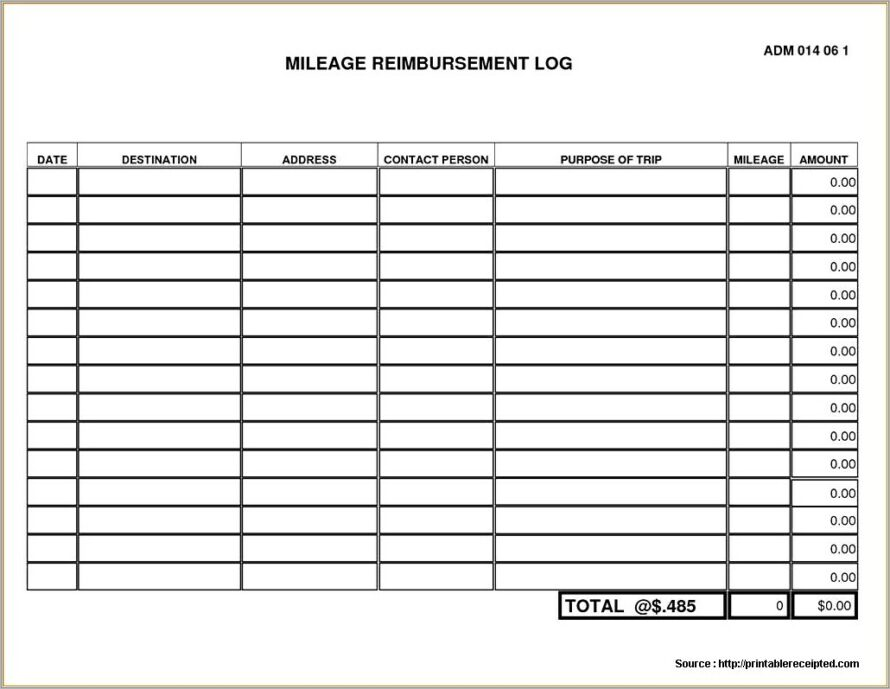Mileage Report Forms Template