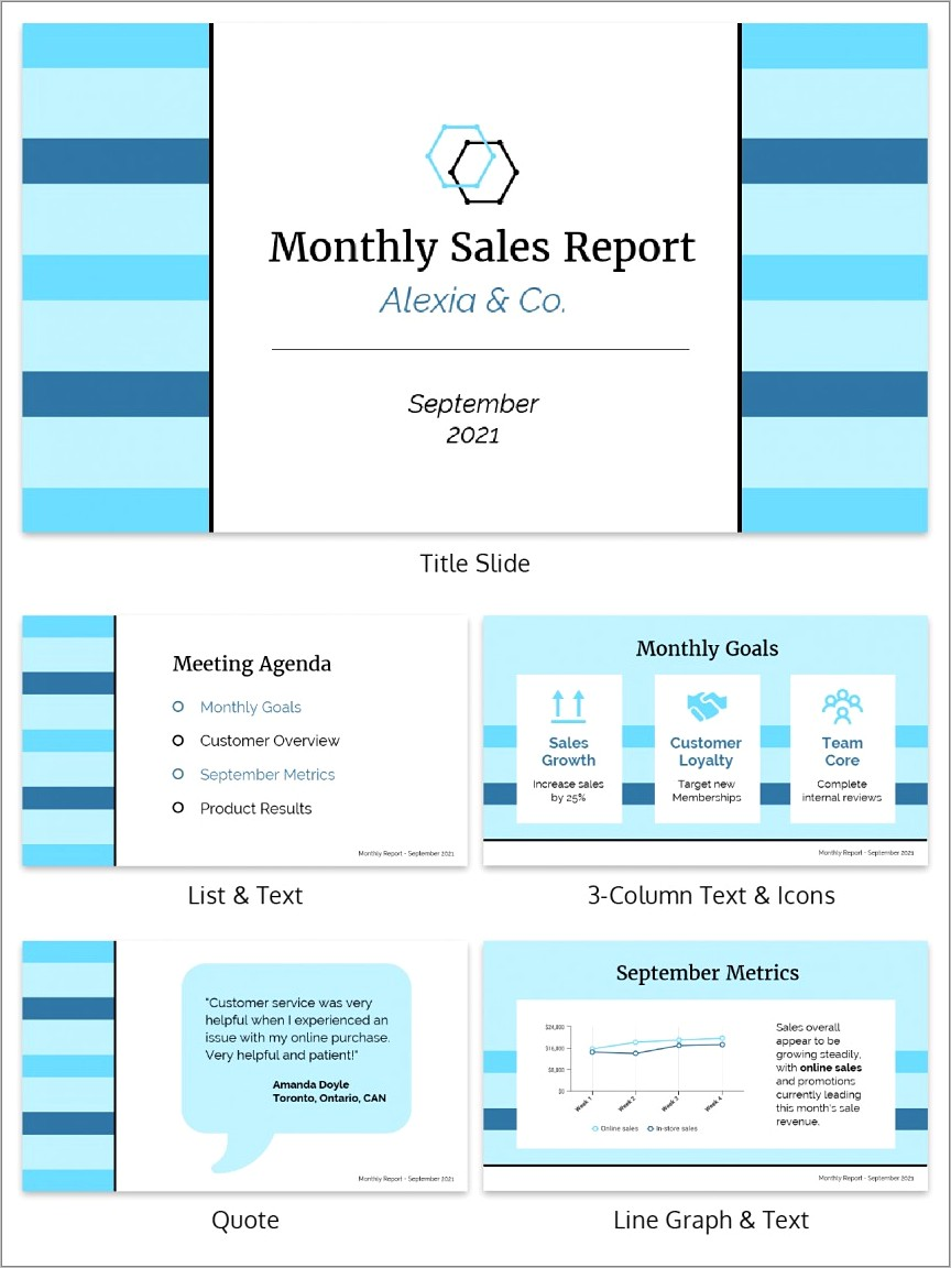 Monthly Sales Report Forecast Template