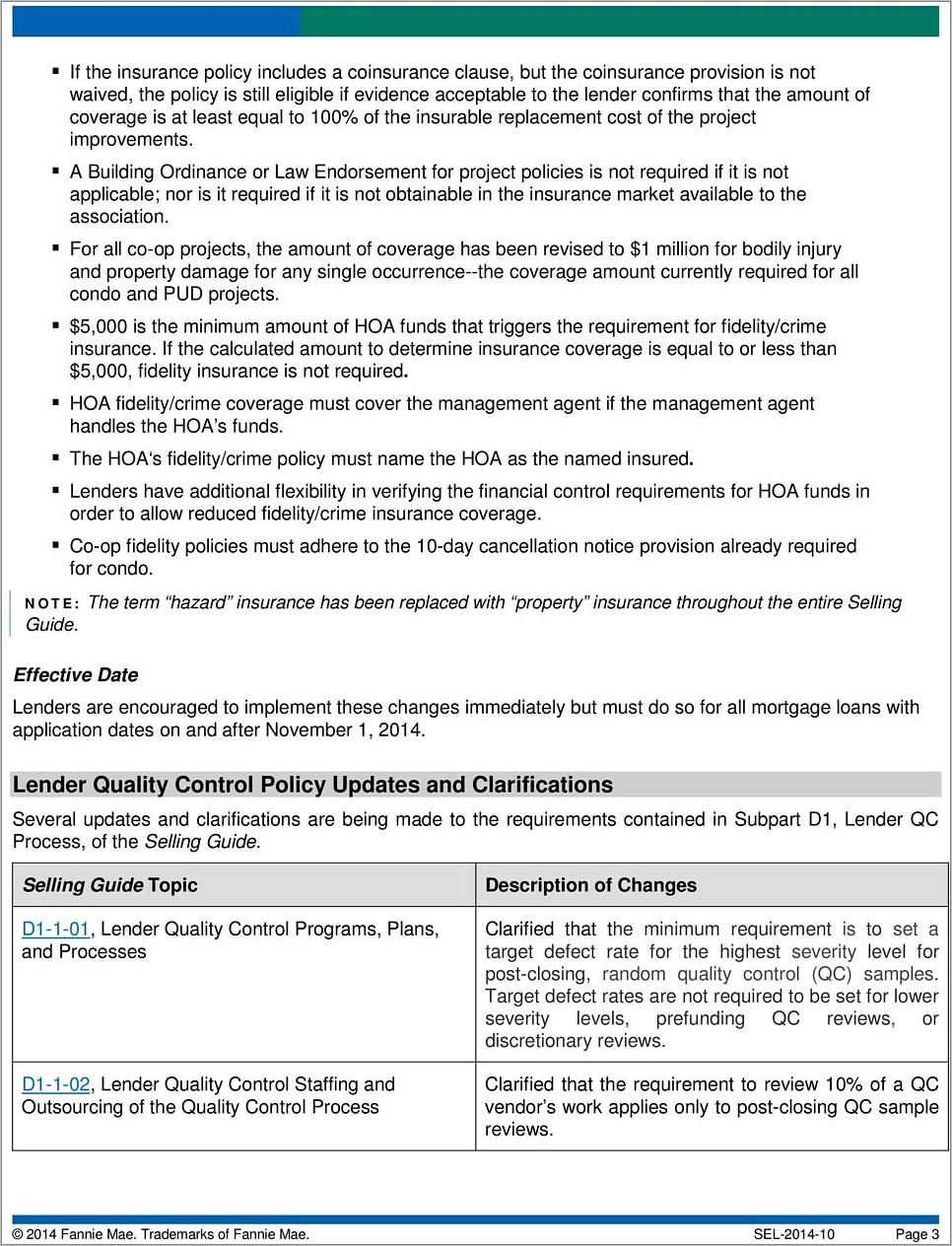 Mortgage Broker Quality Control Plan Template