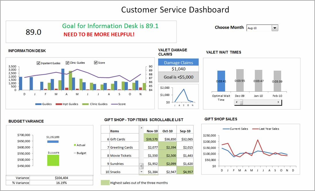 Ms Office Dashboard Templates