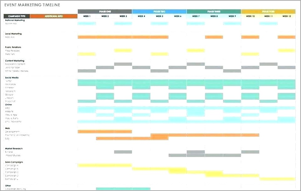 Ms Project Timeline Formatting