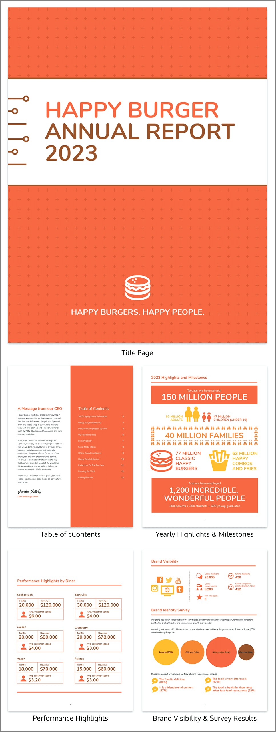 Non Profit Annual Report Template Download