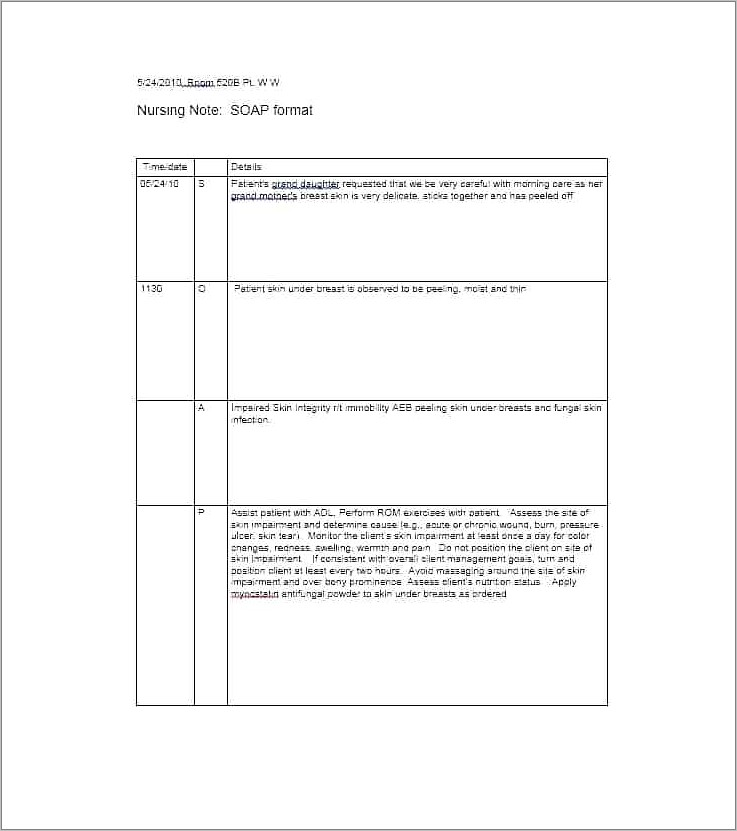 Nursing Progress Notes Template Australia