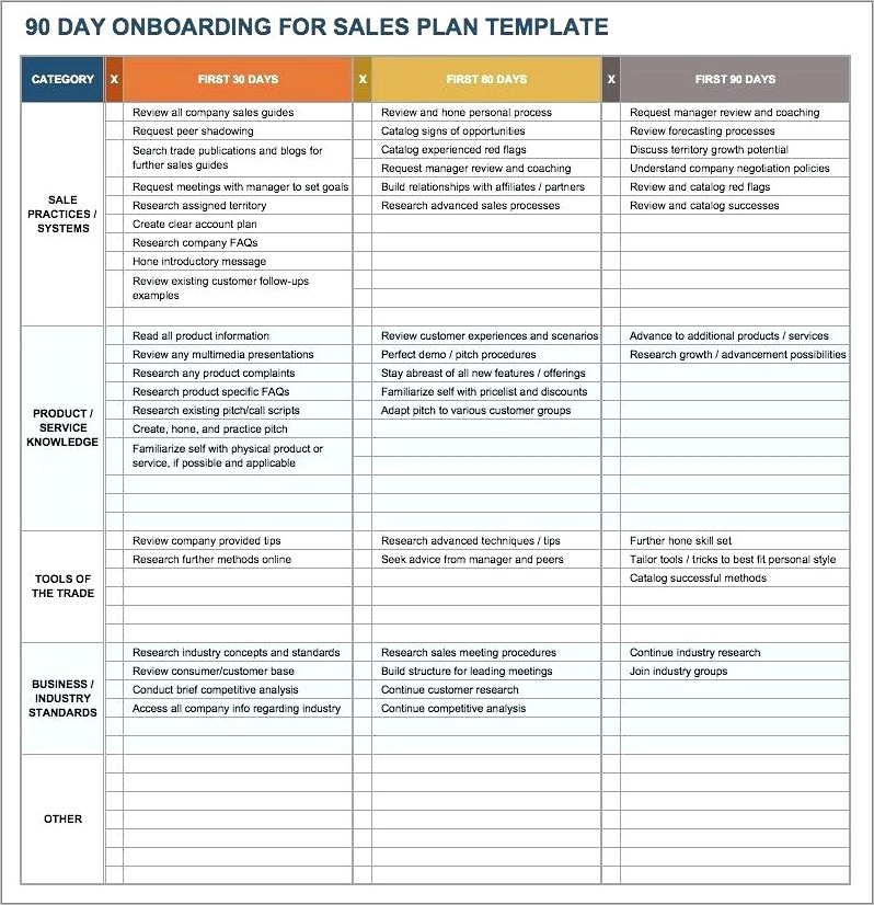 Onboarding Template For Employees
