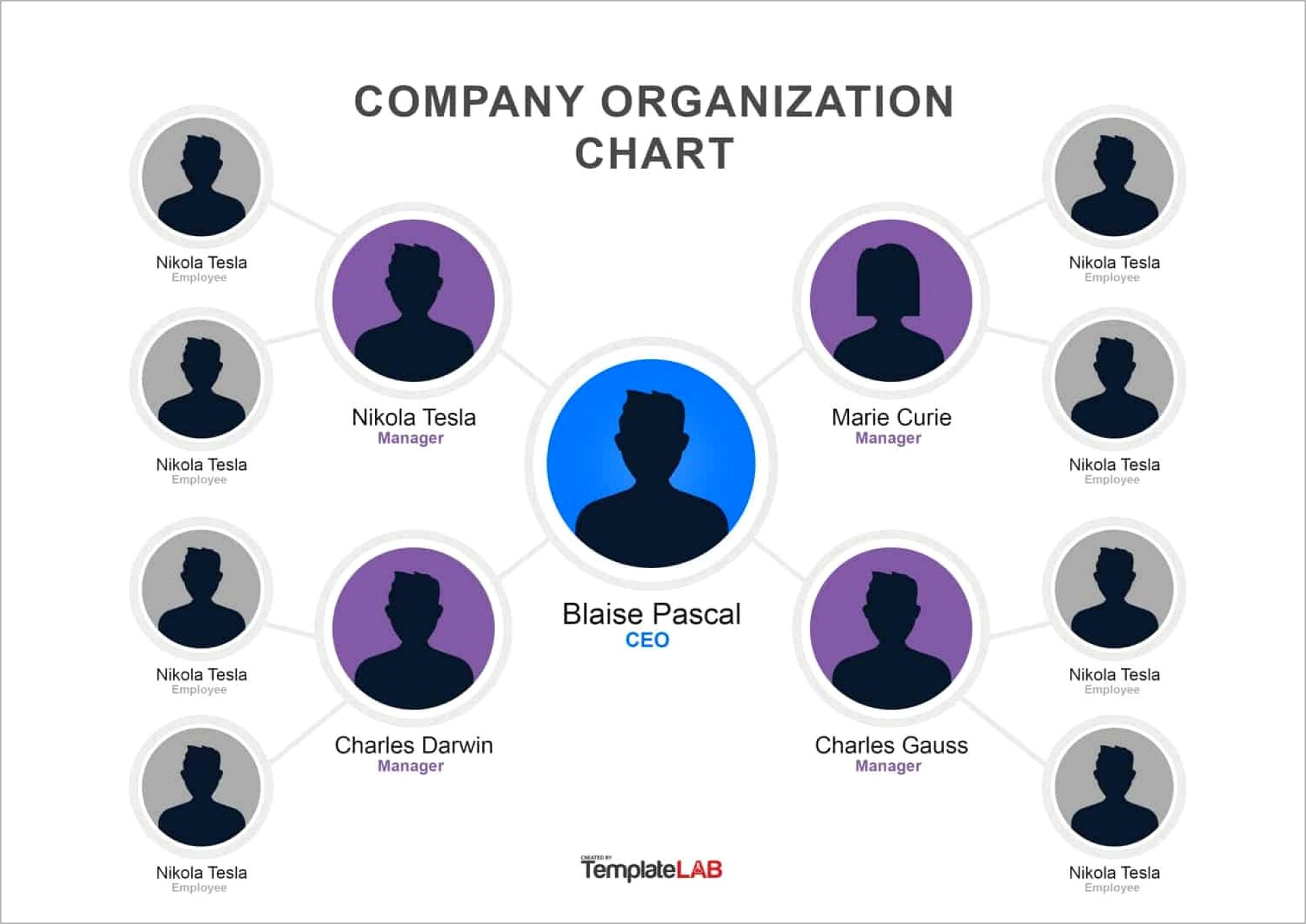 Organization Chart Template For Word