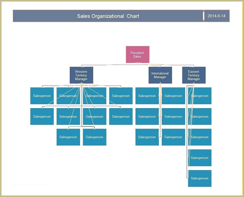 Organizational Chart Templates For Word 2010