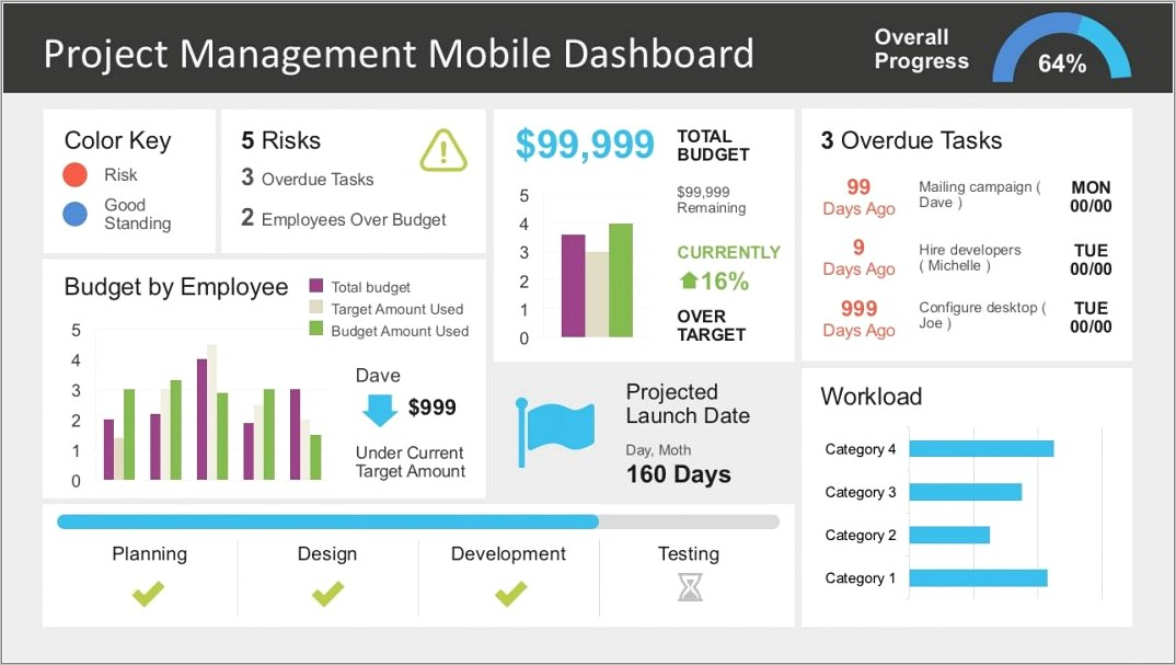 Ppt Dashboard Template Free