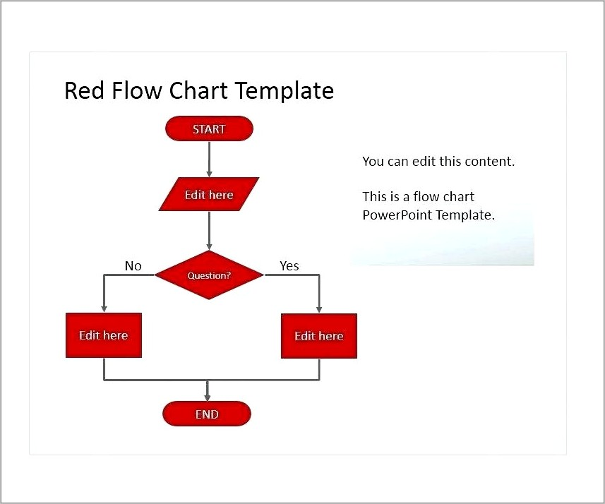 Process Flow Chart Template Free Download